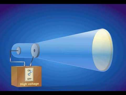 Tabung Sinar Katoda [Cathode Ray Tube/CRT]