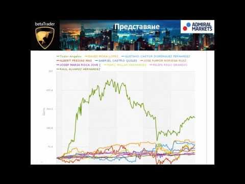 Търговската стратегия на Тодор Ангелов - победителят от World Top Investor