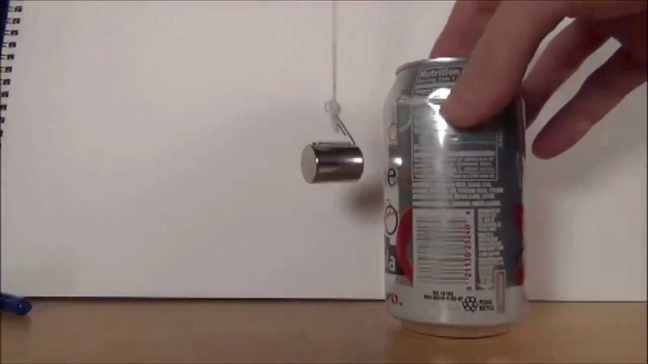 The Lenz Effect Aluminum Moving Magnets Electricity