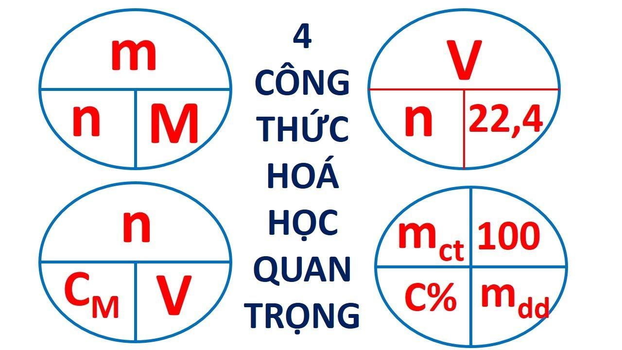 [Mất gốc Hoá – Số 20] – 4 Công thức hoá học quan trọng (NHANH THUỘC VỚI – 4 HÌNH TRÒN)
