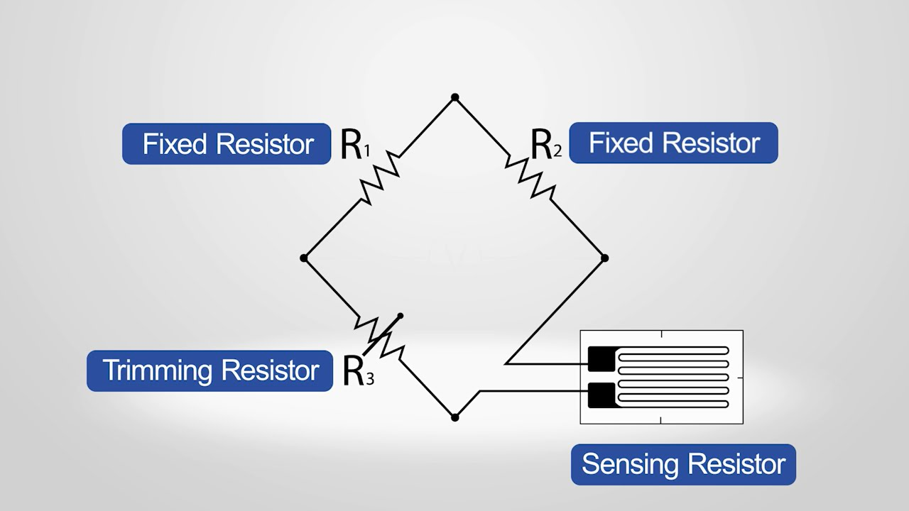 Piezo Resistive Sensors Explained