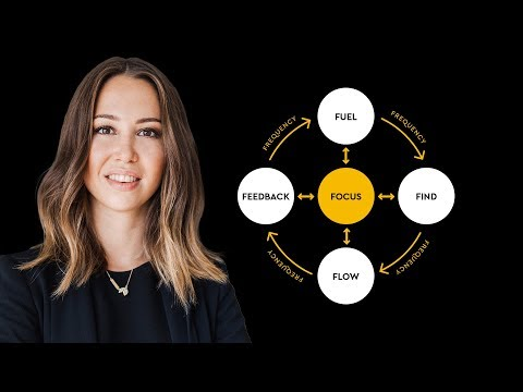 🔴 How To Create Habits That Inspire Creativity w/ Joana Galvao