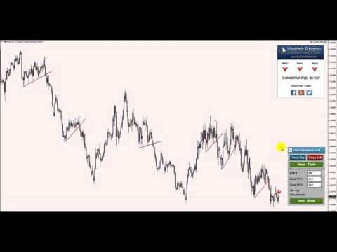 Masterforex-5 pofessional sterling against the dollar