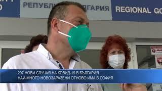 297 нови случая на КОВИД-19 в България - най-много новозаразени отново има в София