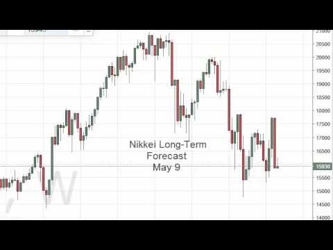 Nikkei Index forecast for the week of May 9 2016, Technical Analysis