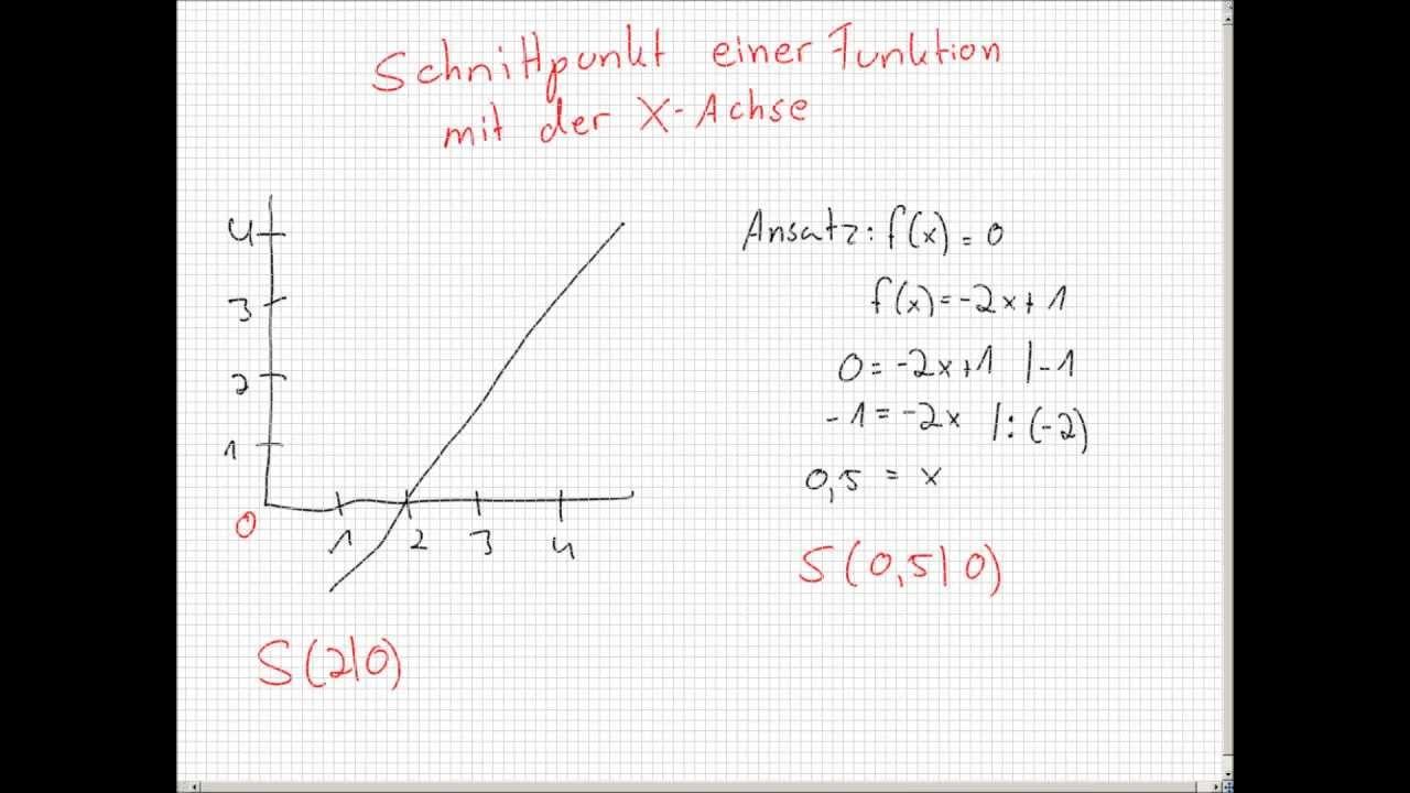 Schnittpunkt Mit X Achse Berechnen : schnittpunkt mit der x achse ausrechnen youtube ~ Themetempest.com Abrechnung