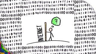 Wie groß ist das Internet?