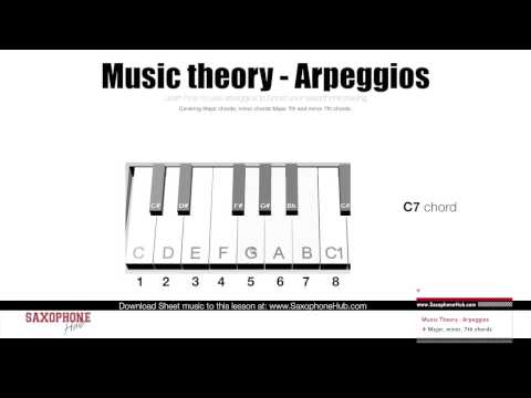 Saxophone Lessons - Theory behind Arpeggios warmup routine