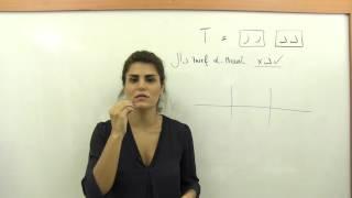 Arabic Alphabet and Pronunciation, Letters: د ذ ر ز