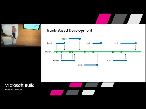 Git patterns and anti-patterns for successful developers : Build 2018