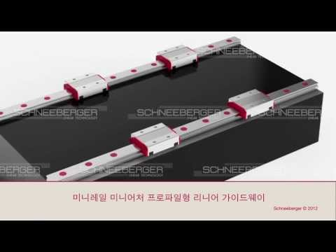 SCHNEEBERGER Linear Bearing MINIRAIL Korean Wz