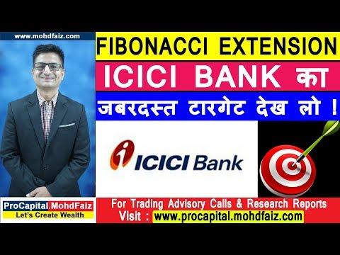 FIBONACCI EXTENSION  ICICI BANK का  जबरदस्त टारगेट देख लो | ICICI BANK SHARE TARGET