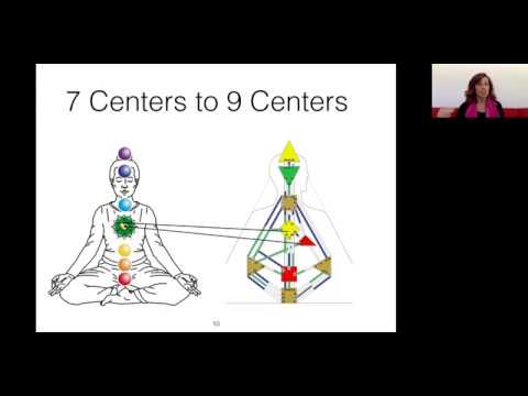 Location Location Location Human Design The G Center And Heart Activation Youtube