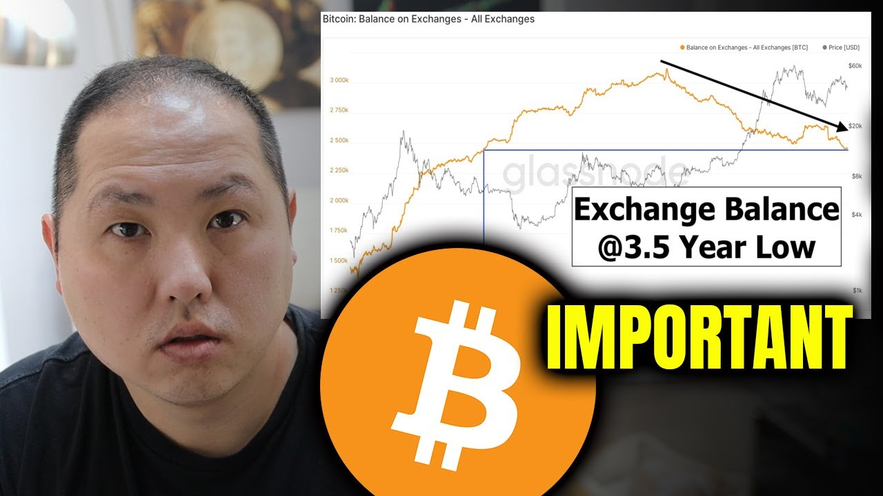 BITCOIN IS GOING HIGHER | THIS METRIC TELLS ALL