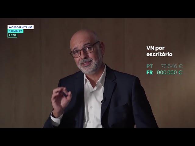 Qual a situação dos escritórios de contabilidade em Portugal? Há competição por preços?