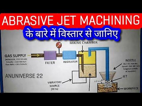 ABRASIVE JET MACHINING - YouTube