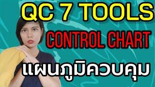 qc 7 tools ep.7 เครื่องมือเพื่อพัฒนาคุณภาพองค์กร Control chart แผนภูมิควบคุม   เจ้าหญิงแห่งวงการiso