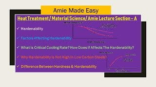 Hardening/ Factors Affecting Hardening/ Heat Treatment/ Amie Section-a Material science