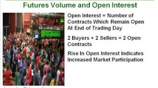 200. Volume and Open Interest in Futures Trading