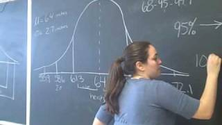 Normal Distribution (Part 1)