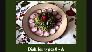 Mediterranean Recipes for Blood Types