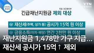 재난지원금 1,478만 가구 지급...재산세 공시가 1…
