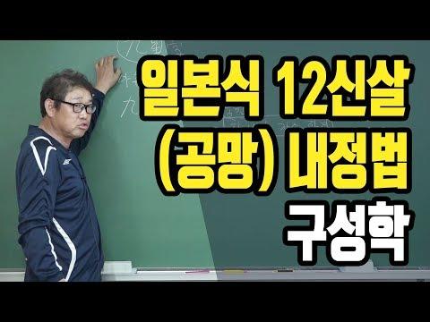 구성학 실전 : 일본식 12신살 (공망), 내정법 :
