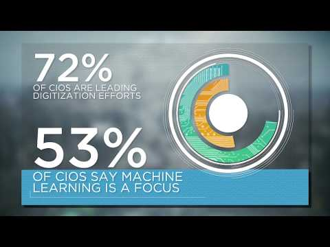 ServiceNow CIO Chris Bedi Discusses Business Benefits of Machine Learning