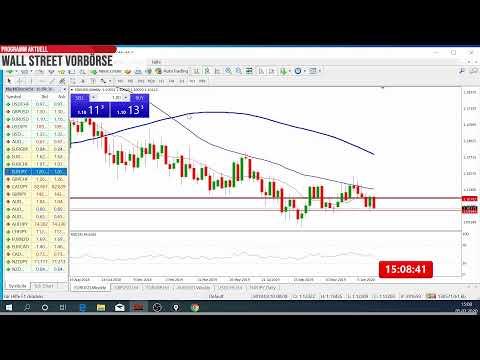 05.02 Wall Street Vorbörse/Handelsrückblick - US Märkte, Aktien, Gold, Devisen und mehr