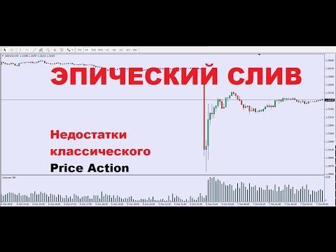 Эпический Слив Депозитов на Форекс 7 октября.Недостатки Классического Price Action.