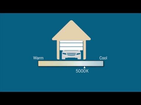 Duke Energy Progress Presents Modern Lighting Made Easy