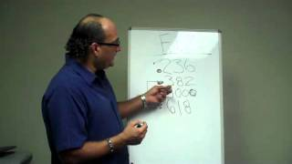 Forex Income Maximizer Complimentary by Tom Strignano