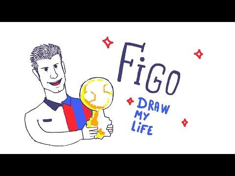 LUIS FIGO - Draw My Life