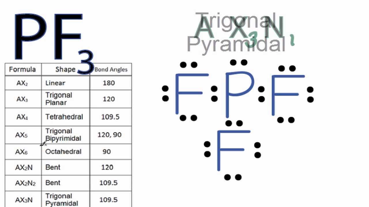 vsepr diagram of bf3 [ 1280 x 720 Pixel ]
