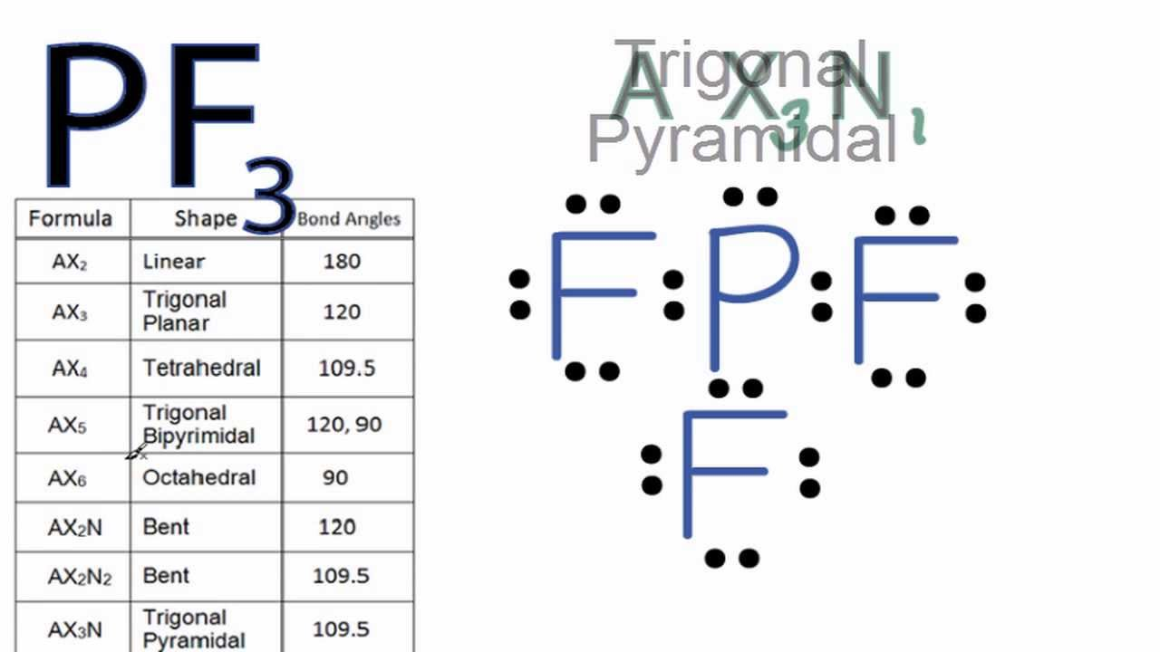 small resolution of vsepr diagram of bf3