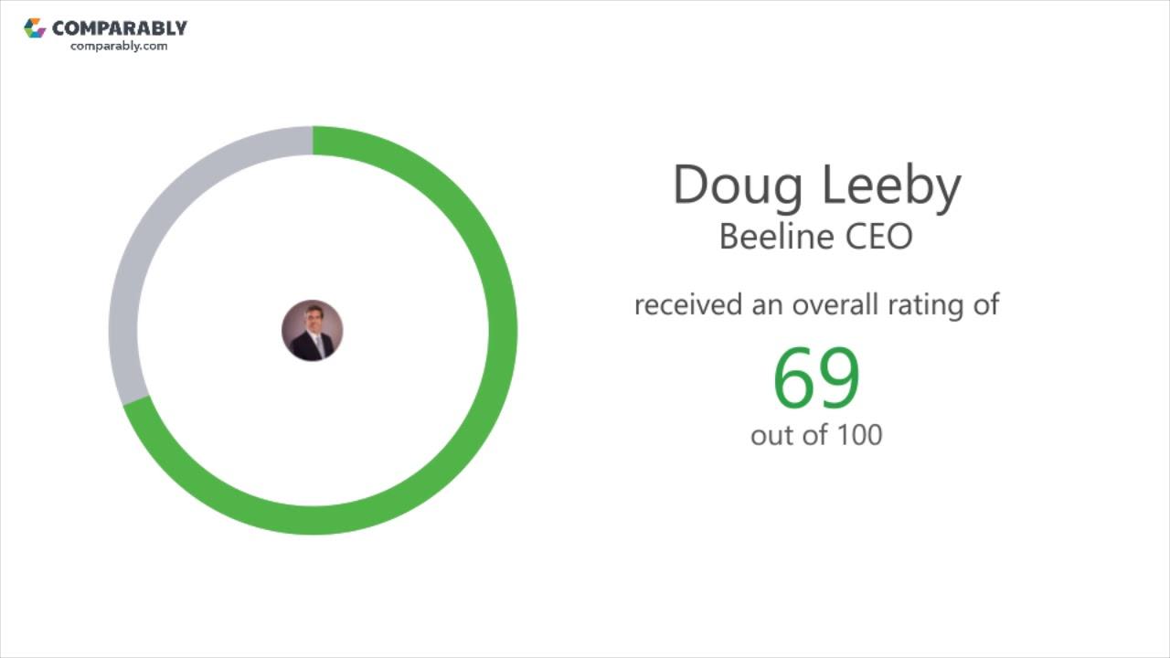 Working at Beeline – May 2018