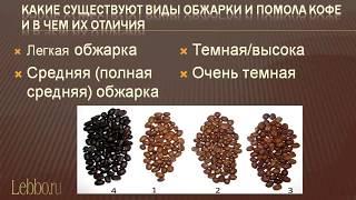видео Обжарка кофе - степени и способы