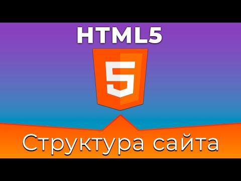 HTML5 Basics #10 Глобальная структура сайта (Global Site Structure)
