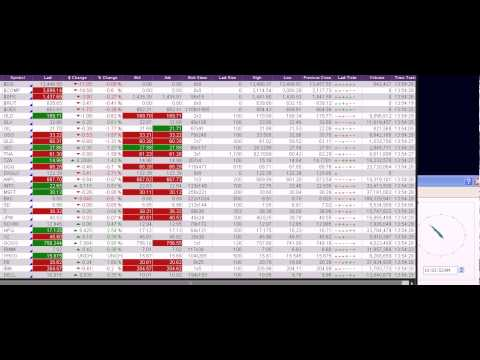Stock Market Today, Real time Quotes as of 09-26-2012 part 6 of 7