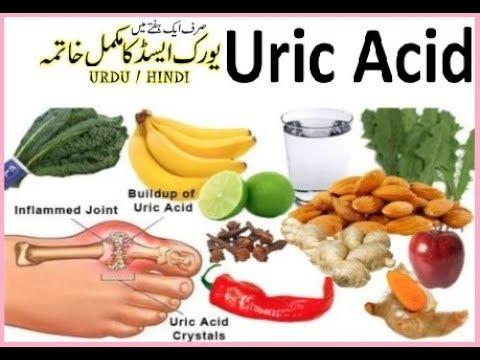 Uric Acid ka Qudarti Ilaj in Urdu