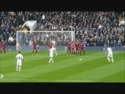 Lionel Messi Goals Per Season
