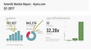 Недвижимость на Тенерифе. Аналитика за 1 квартал 2017(, 2017-04-25T13:33:05.000Z)