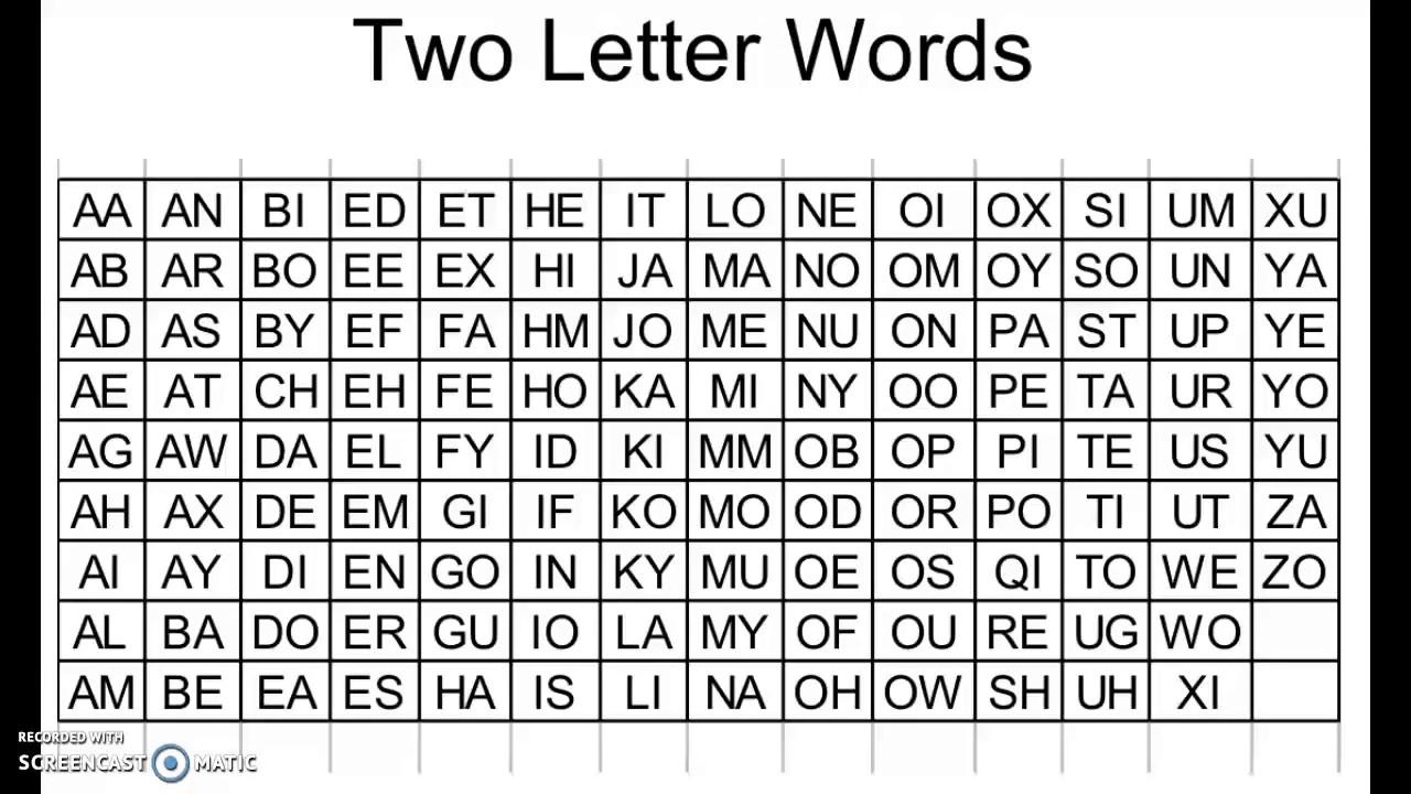 Csw15 Scrabble Tweaks 2letter Words  Youtube