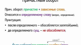 Причастный оборот (7 класс, видеоурок-презентация)