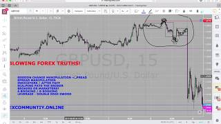 MIND BLOWING FOREX TRUTHS