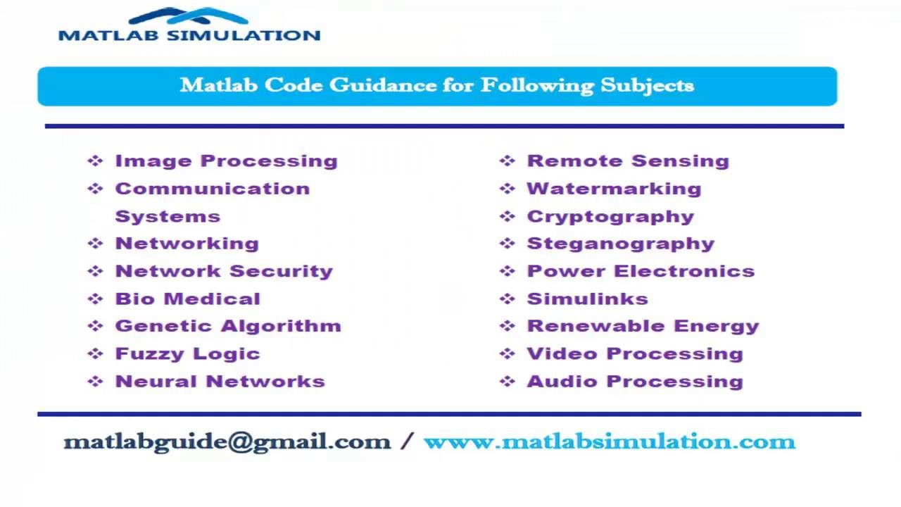 Matlab communication projects