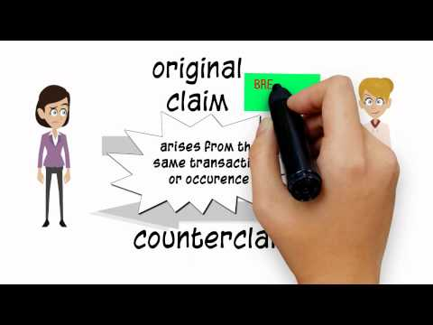 What are counterclaims in federal court?