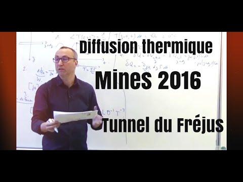 MP/PC/PSI Diffusion Thermique-Mines Ponts 2016 Physique 2 PC (1/4)