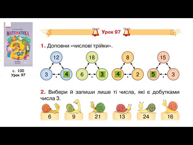 2 клас. Математика. Числові трійки. Складання виразів на множення. Розв'язування задач