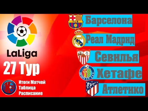 Футбол.Чепмионат Испании (Ла Лига 2019/2020) Итоги матчей 27 тур Расписание 28-го тура